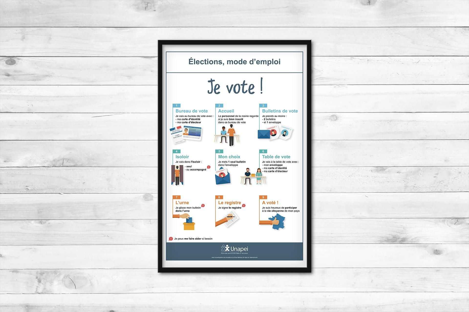 UNAPEI Vote